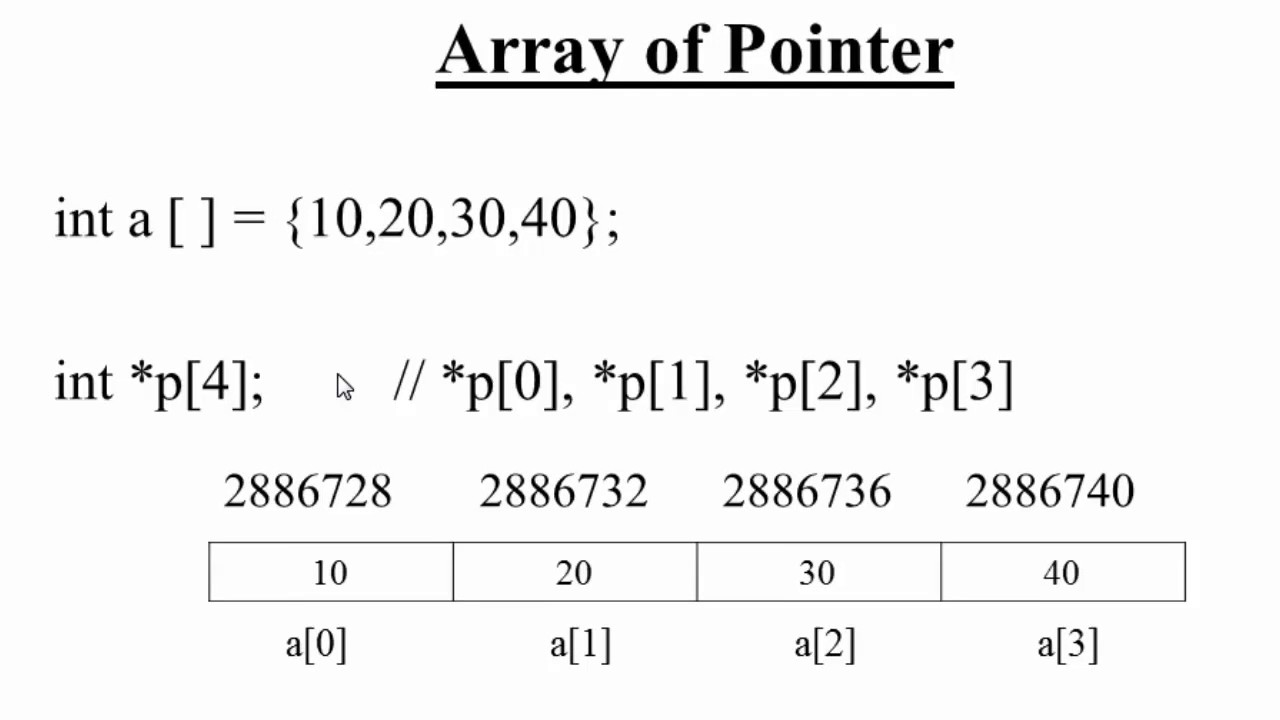 View unsafe pointer as an array in C# watch window ...