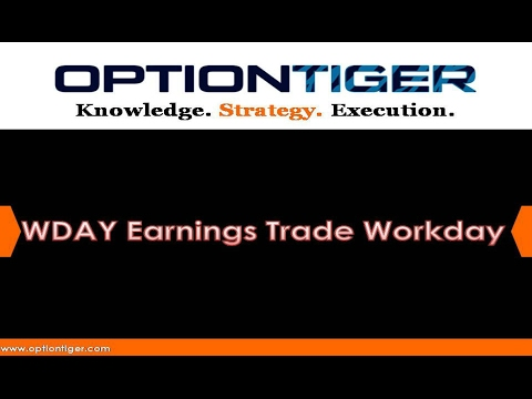 WDAY Earnings Trade Workday by Options Trading Expert Hari Swaminathan
