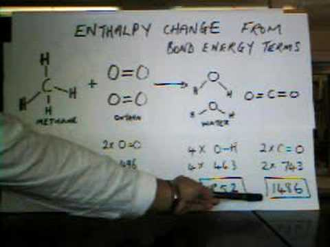 Use of Bond Energies to determine Enthalpy of Combustion