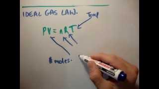 Thermodynamics 4 : Ideal Gas Law