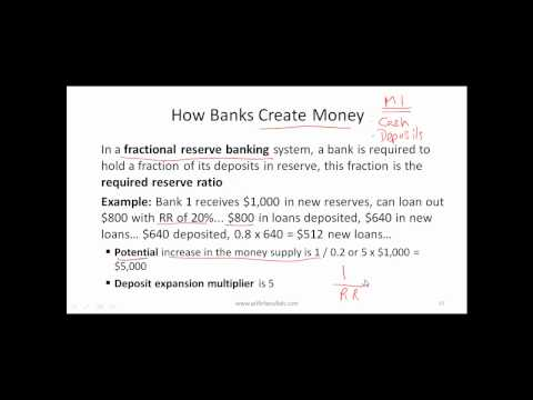 Money Price Level and Inflation Part 2