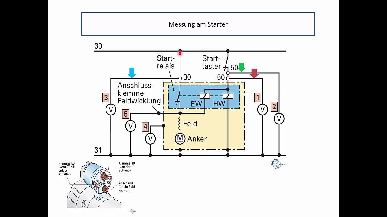 Nett Dreidraht Generator Anschließen Galerie - Der Schaltplan ...