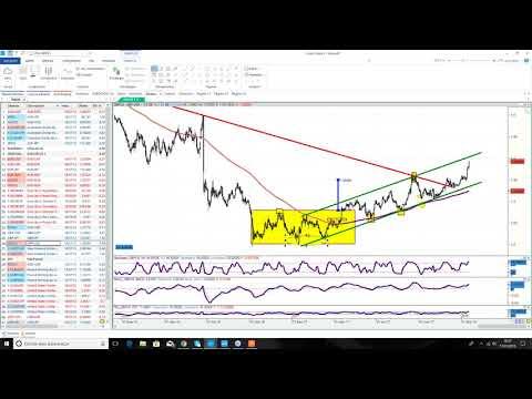 Estrategias para ganar en bolsa: índices,forex y acciones con David Galán