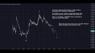STEEM Analysis on Bitcoin.Live: https://bitcoin.live?aid=110