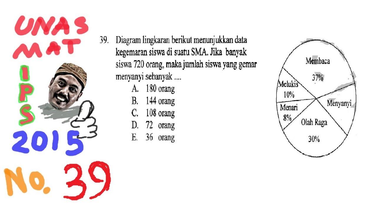 Diagram lingkaran statistika unas matematika ips 2015 pembahasan diagram lingkaran statistika unas matematika ips 2015 pembahasan no 39 ccuart Image collections