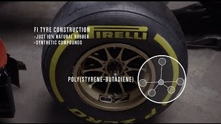 F1 Tyres Explained   One Second in... F1   CNBC International