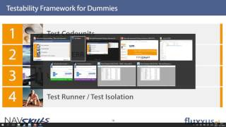 Webinar : Start With Automated Testing in Dynamics NAV