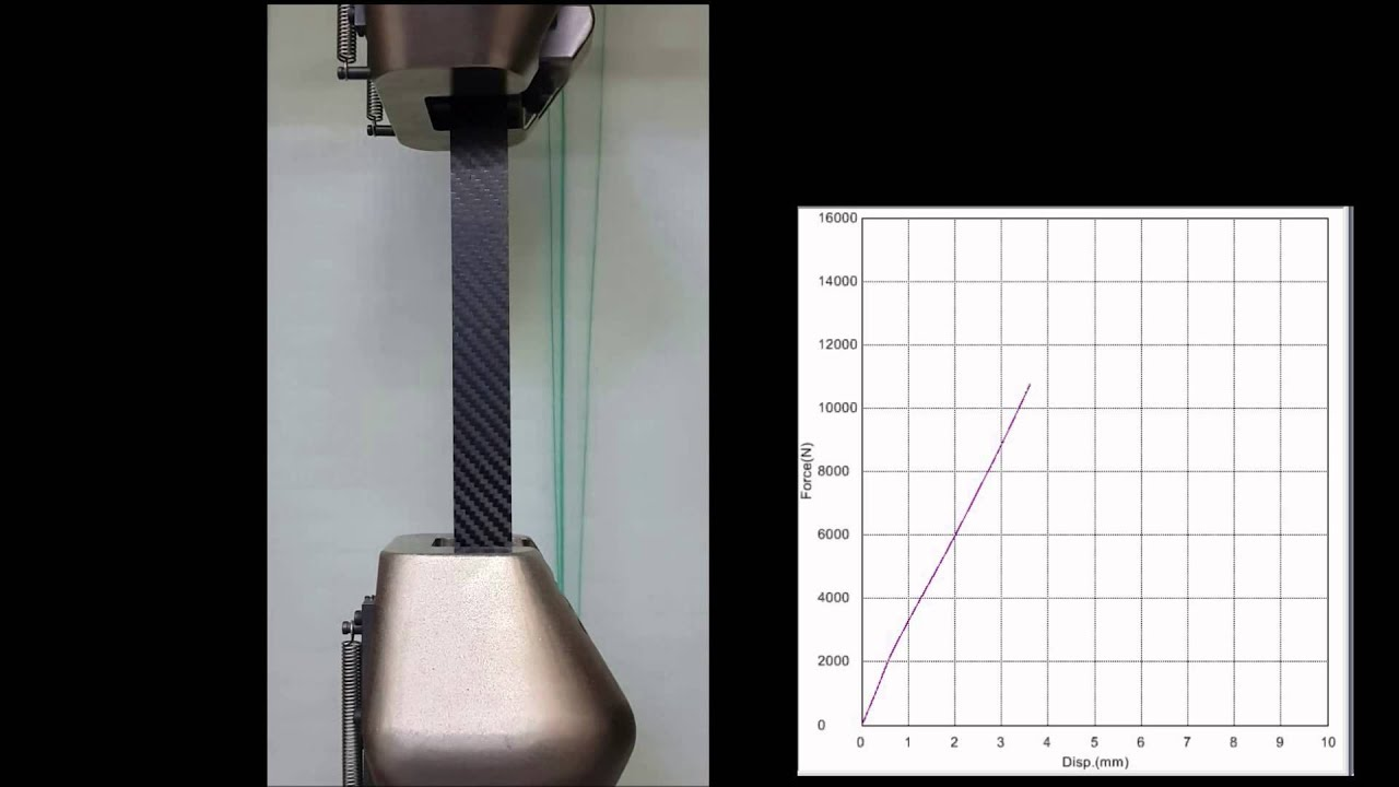 How to Carbon Fiber Tensile Test