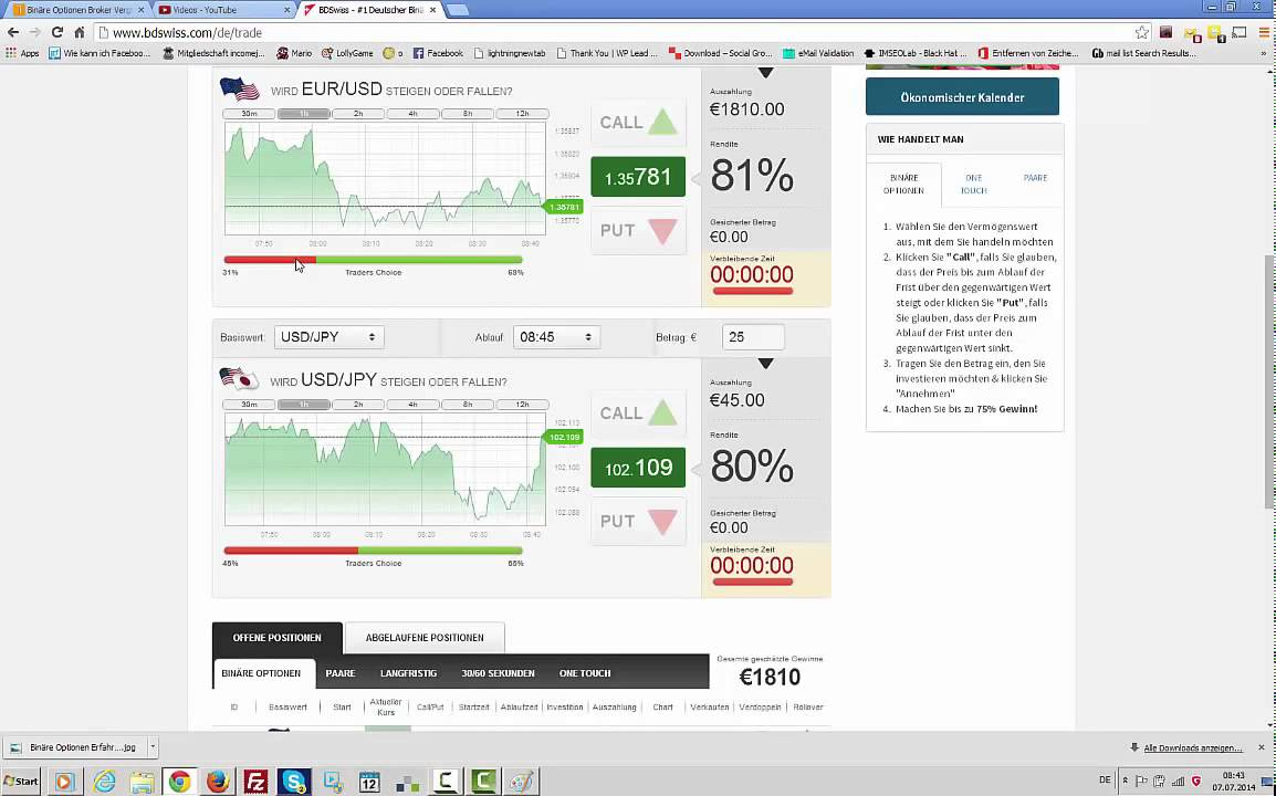 Master binary option signals service