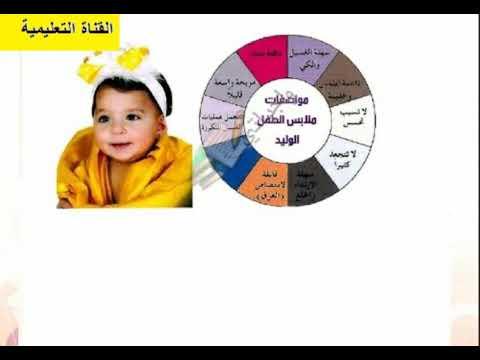 حل كتاب التربية صحية ونسوية كامل المرحلة الثانوية 1441 Youtube