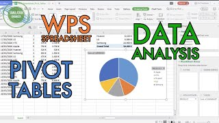 Download Mp3 Pivot Tables Data Analysis | Wps Spreadsheet