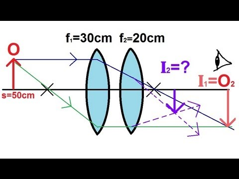lenses for ray diagram physics dc ammeter shunt wiring optics 1 of 5 lens combinations two converging