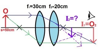 Physics - Optics: Lenses (1 of 5) Lens Combinations - Two Converging Lenses
