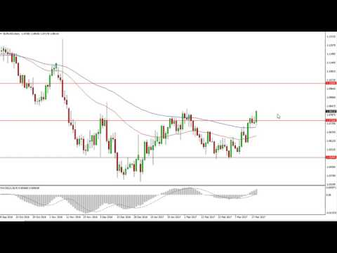 EUR/USD Technical Analysis for March 22 2017 by FXEmpire.com