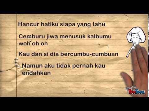 Cemburu (lyric) by The Lipstik
