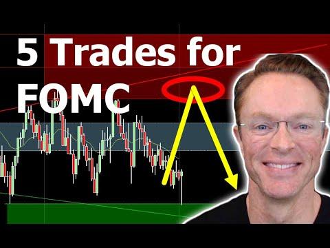 5 Ways to Trade FOMC Wednesday