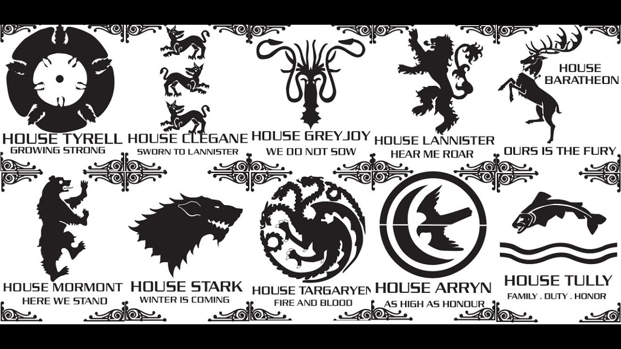 Top 10 Game Of Thrones Characters Youtube