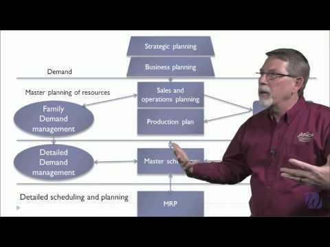 CPIM - Body of Knowledge (Part 1)