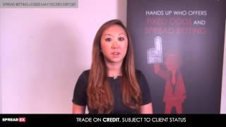 09/05/14: 60 Second Market Review