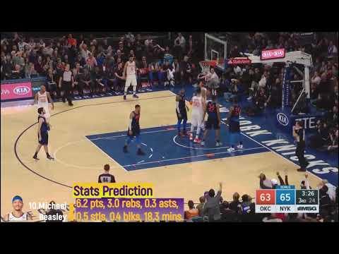 LA Lakers Lineup for 2018-2019 Nba Season - YouTube