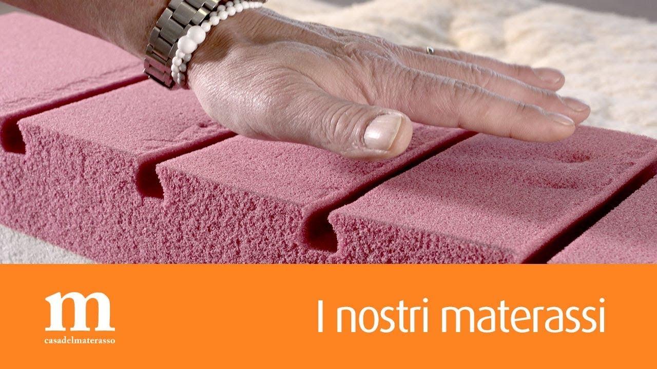 Find company research, competitor information, contact details & Materassi Casa Del Materasso