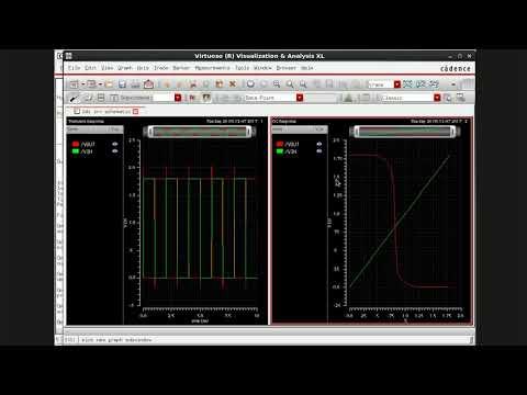 Cadence IC615 Virtuoso Tutorial 15: Monte Carlo Analysis In Cadence