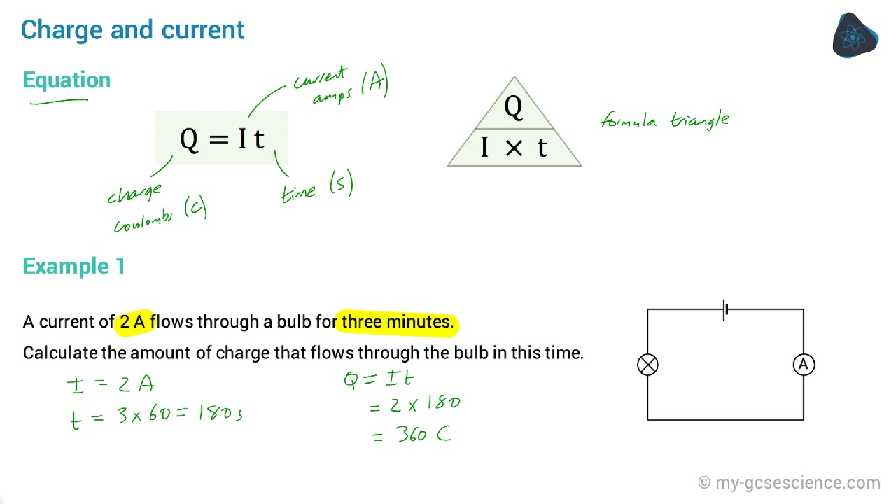Gcse Physics Electric Charge And Cur Ocr 9 1