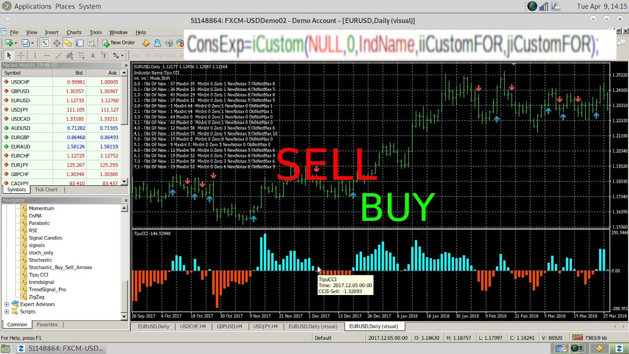 Candle Pips Count Indicator Download Auto Live Forex Trading Signals