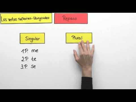 Übungsvideo - Reflexive Verben   Spanisch   Grammatik - YouTube