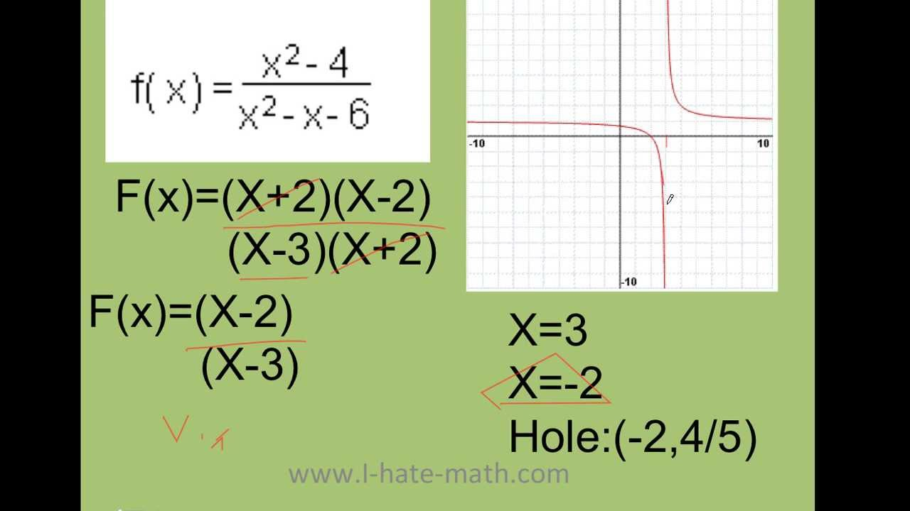 How to find vertical asymptotes and holes in rational ...