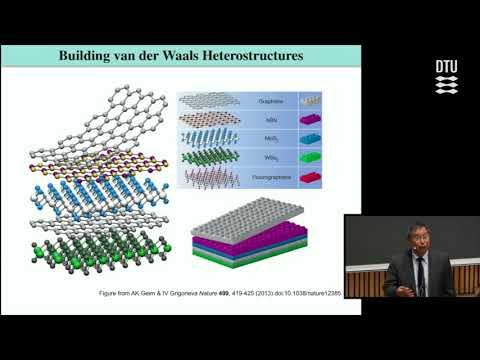 The Facinating Quantum World of Two-dimensional Materials