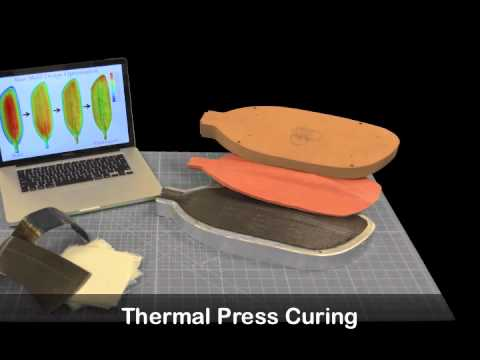 A Revolution in Manufacturing Composite Materials: Thermal Press Curing