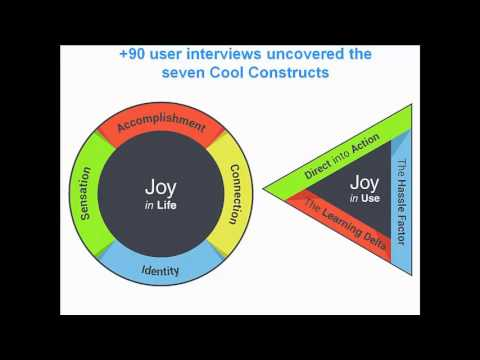 Ted Video 1602 How Childhood Trauma >> Measuring Product Coolness