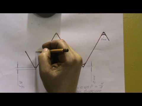 Метрическая резьба Финальная формула