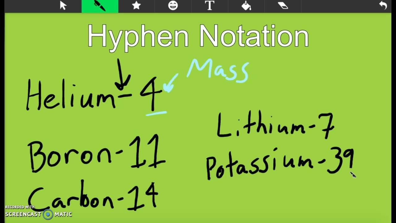 Hyphen Notation Redone Youtube