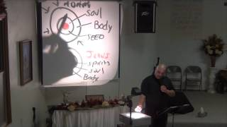 How to draw from the Spirit #1
