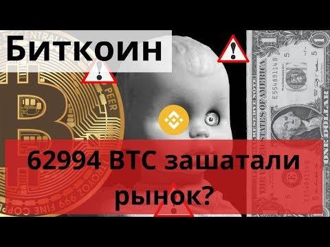 Биткоин транзакции в 62994 BTC зашатали рынок? $400 000 за Bitcoin индикатор Top Goon X