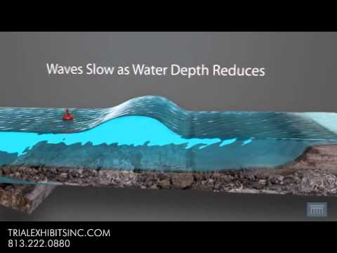 3D Animation showing Formation of a Tsunami - YouTube