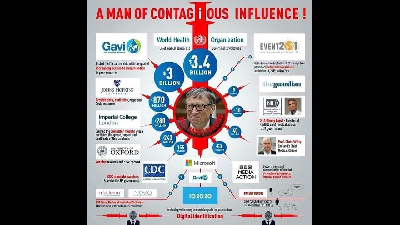 WOW!! Anti-Vaccination Activists Exposed Bill Gates Wicked Agenda !!!Share As Much As You Can!!!