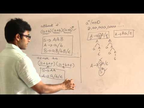 Theory Of Computation lecture 65