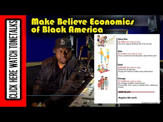 The 'Make Believe' Economics of America