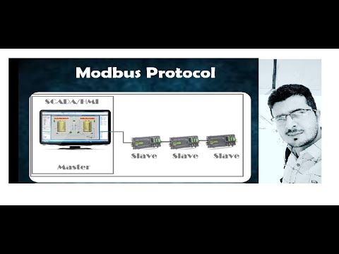 Modbus TCP/IP and Modbus RTU communication protocol-100 % you will learn it