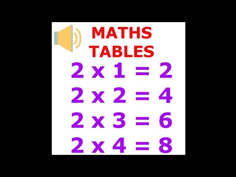 Multiplication Tables for Children 2 to 20 | Multiplication Tables for kids | Multiplication