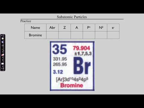 Subatomic Particles Remediation
