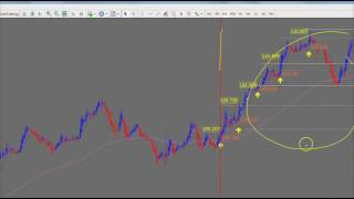 Agimat FX 2016 PRO Binary Options and Forex Trading