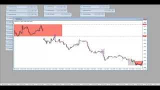 Naked Forex Trend Trading