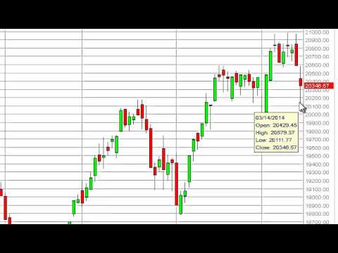 FTSE MIB Technical Analysis for March 17, 2014 by FXEmpire.com
