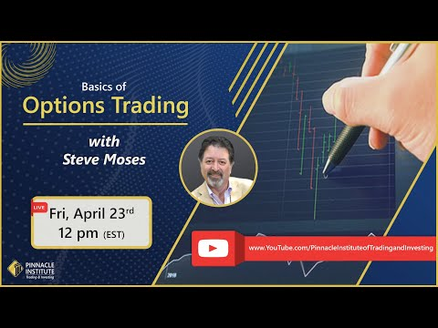 The Options Market with Steve Moses: April 23rd, 2021