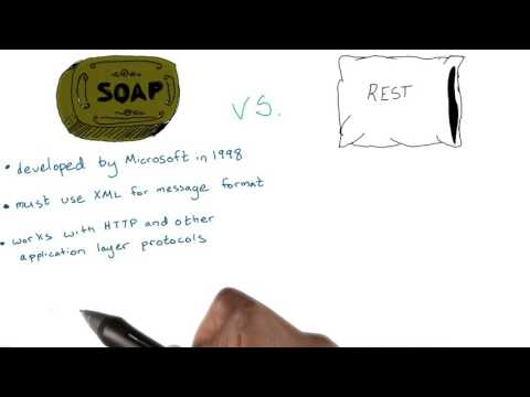 Choosing the Right Technologies Soap vs...