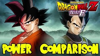 Dragon Ball Z Fukkatsu No F (Resurrection of Frieza): Goku & Vegeta Power & Strength Comparison